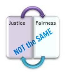 justice not fairness
