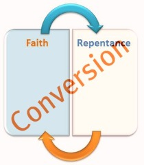 conversion a miracle