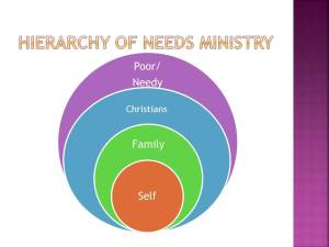 Christian needs ministry